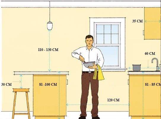 Kích thước của bàn đảo bếp chuẩn nhất hiện nay