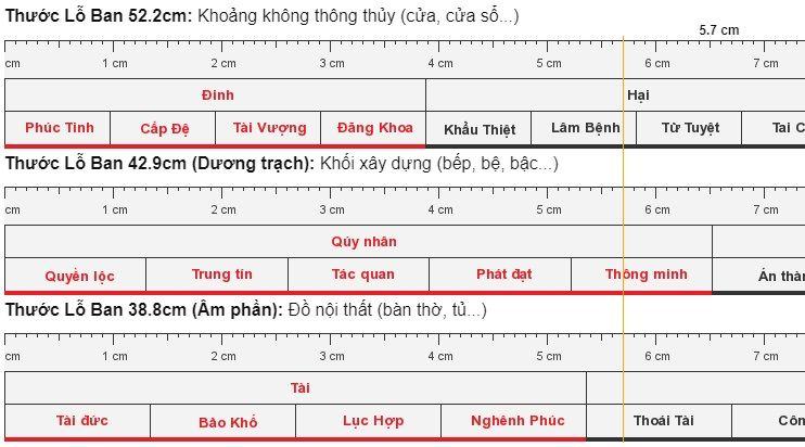 kích thước tủ bếp hiện đại theo chuẩn chiều cao người dùng Việt