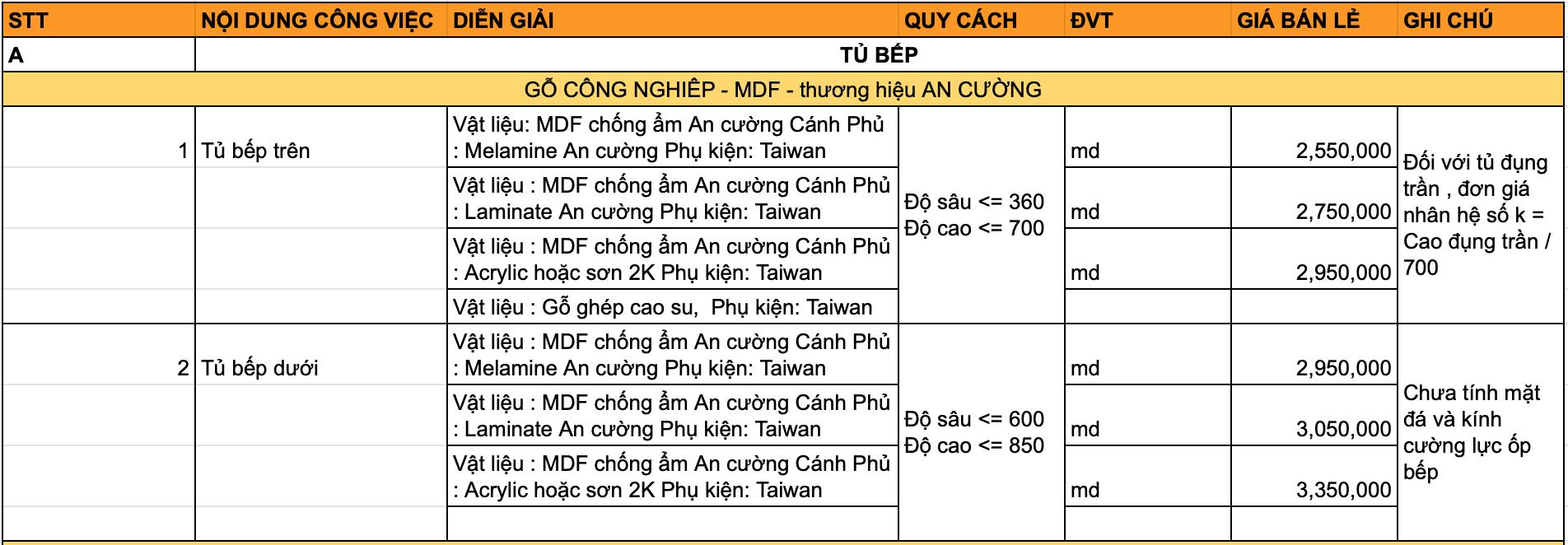 bang-bao-gia-thiet-ke-va-thi-cong-tu-bep-dep-2021